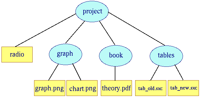 filestructure2.png